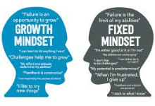 A Growth Mindset